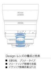 CarlZeissミルバスMilvus2/50MZF.2『2016年7月発売予定(予約商品)』FX/DXニコンFマウント用マニュアルフォーカスMAKRO-PLANAR50mmF21/2倍マクロレンズフルサイズ対応[fs04gm][532P15May16]