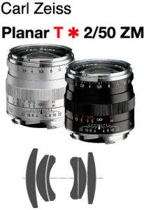 【当店限定!ポイント2倍UP祭!!】_[3年保険付]【送料無料】Carl Zeiss Planar T*F2/50mm ZM-Mou...