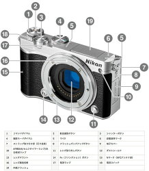 [8GBmicroSDHC付]Nikon1J5ボディのみ『受注生産納期1週間ほど』ニコンデジタルミラーレス一眼レフBody【smtb-TK】[02P10Apr13][02P11Apr15]