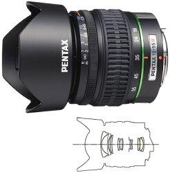 ペンタックスDA18-55mmF3.5-5.6ALII