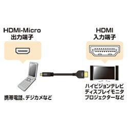 サンワサプライKM-HD22-15HHDMIミニ(Type-C)-HDMI(Type-A)ケーブル1.5m『2~3営業日後の発送』(メール便はプラスチックパッケージを破棄して発送)