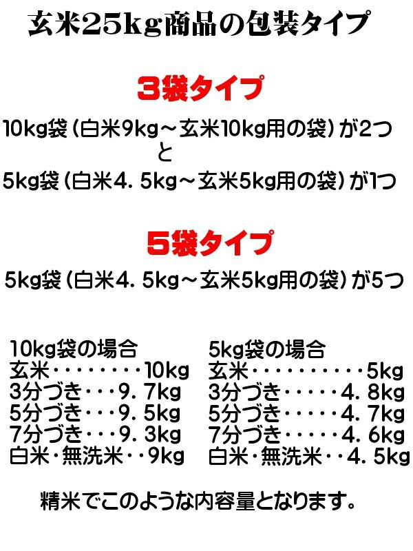 新米30年産 山形県産 はえぬき玄米25kg【地域限定】
