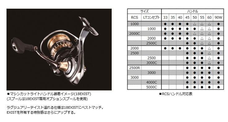 2018 RCS マシンカットライトハンドル(55mm/45mm/40mm/35mm)