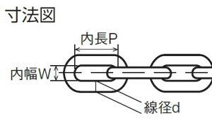 水本機械製作所ステンレス製チェーン