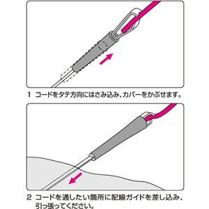 AODEA(エーモン)配線コードガイド