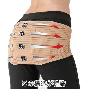 【送料無料】グラつく股関節がピタッと安定!股関節を安定させ姿勢を改善「バランサーバンド」で...