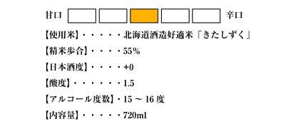 純米吟醸「千歳鶴」 720ml