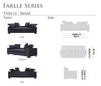 『Kシリーズ』Farlle『ファーレ』