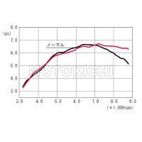 キタコKITACO544-1429330スポーティーダウンマフラーホンダスーパーカブ110クロスカブ
