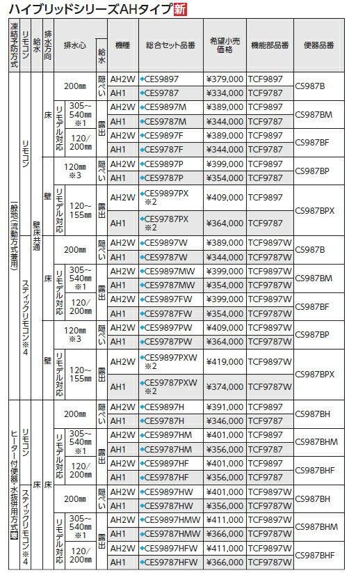 TOTOウォシュレット一体形便器ネオレストハイブリットAHタイプ(AH2W)床排水リモデル対応寒冷地仕様【品番CES9897HF】【住宅設備のMSIウェブショップ】(2015)