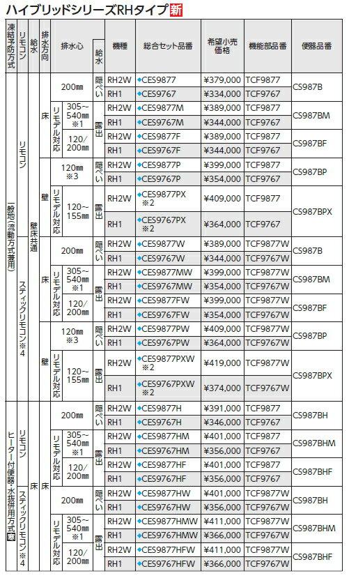 TOTOウォシュレット一体形便器ネオレストハイブリットRHタイプ(RH2W)床排水一般地仕様【品番CES9877】【住宅設備のMSIウェブショップ】(2015)