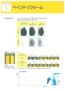【送料無料】フッコーリボーンペイントマット仕上標準色16kg