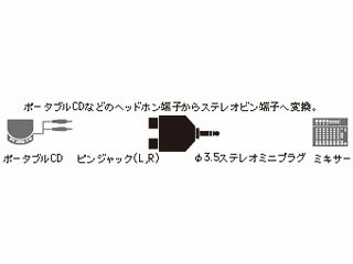 audio-technica/オーディオテクニカ ATL424CS