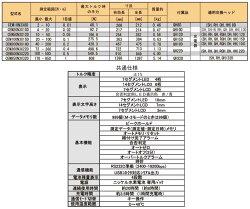 デジタル型トルクレンチCEM100N3X15D東日(TOHNICHI)