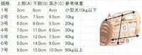 DCMR ペット用品 【1点 Size;2号】噛みつき 防止 マズル 口輪 安全 マスク トレーニング 保護 プロテクタ