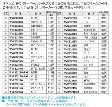 パナソニック コスモシリーズワイド21 ネームスイッチカード(スポットライト)(ホワイト) WVC83232W