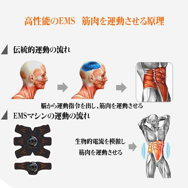 シックスパック EMS腹筋 腹筋マシン シックスパッドベルトダイエット器具 男女兼用 6モード 10段階強度調節 腹部 腕部 腹筋トレーニングマシーン多機能 ダイエットマシーン 筋トレ ベルト 振動 お腹 機器 腹筋マシーン 筋トレ
