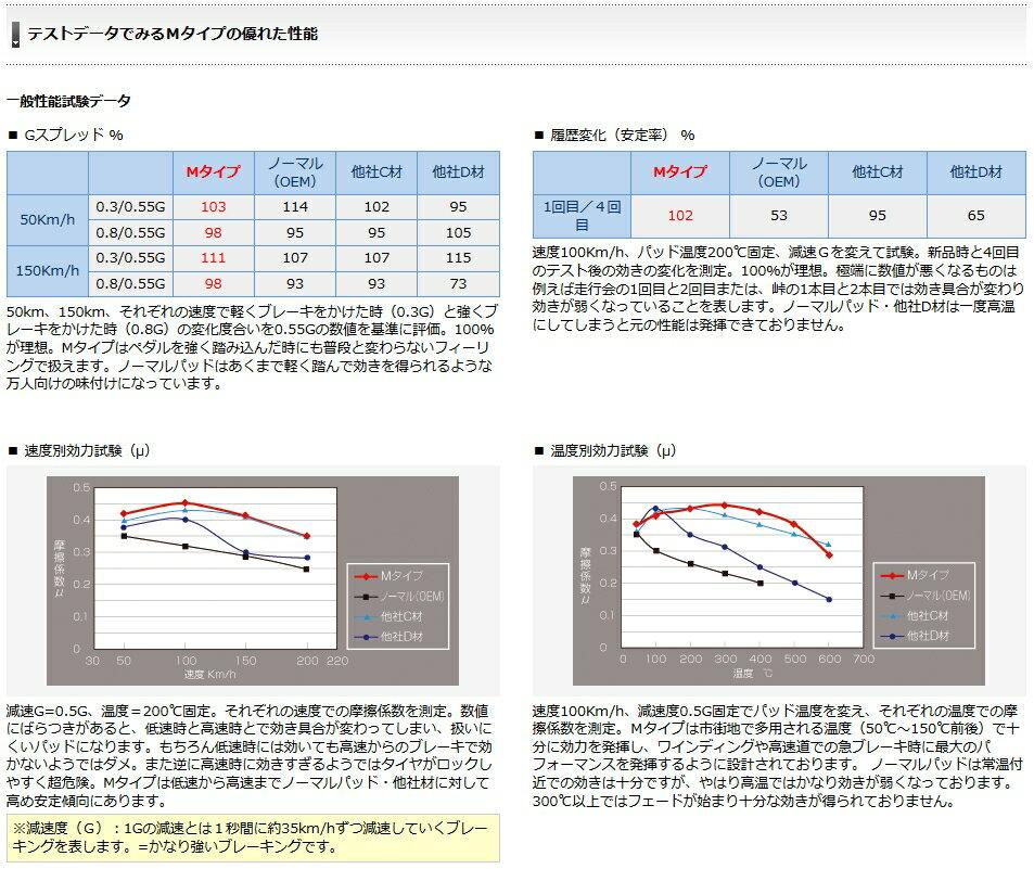 DIXCEL ディクセル Mタイプ 1台分前後セット レクサス LS460 USF40 06/08~ [ブレーキパッド] M311537 / M315539