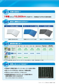 PMCクリーンフィルターBタイプ(集塵タイプ)【ホンダステップワゴンRP1/RP2/RP3/RP415.04-】品番:PC-514B