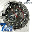 カシオ エディフィス 電波ソーラー メンズ 腕時計 EQW-M1100DB-1AER CASIO ブラック