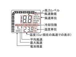 ★送料無料(クリックポスト)在庫在り、2日以内発送★デジタル風速計・温度計(Anemometer)【日本語説明書、テスト用リチウム電池付き】