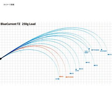 YAMAGA Blanks(ヤマガブランクス) Blue Current(ブルーカレント) JH−Special 62/TZ NANO【あす楽対応】