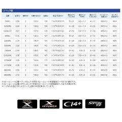 シマノ(SHIMANO)ディアルーナXRB806ML