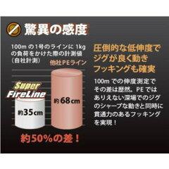 バークレイスーパーファイヤーラインカラード1200m50lb/4号1324506【あす楽対応】