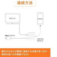☆ランキング1位☆「4月下旬発送予定」オリジナル商品HDMI変換ケーブルハブライトニングケーブル変換アダプタHDMI出力HubLightningiPhoneiPad変換変換ケーブルHDMIテレビHDMI変換