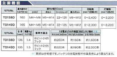 【送料無料】マキタインパクト【TD138DRFX】充電式インパクトドライバ【14.4V/3.0Ah】バッテリ2個付【BL1430】インパクトドライバー【青・黒・白・ライム・ピンク】【電動工具】