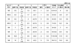 鉄/クロメート(+)ナベセムス[P=4]M2×20【小箱:1箱/1800本入り】