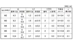 鉄/クローム(+)バインドセムス[P=1]M4×8【小箱:1箱/1000本入り】