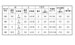 鉄/ニッケルピタック(+)ナベセムス[P=4]M3×18【小箱:1箱/2000本入り】