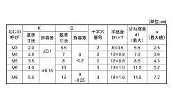 鉄/ノンクロホワイトピタック(+)六角アプセットセムス[P=3]M5×12【小箱:1箱/600本入り】