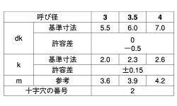 鉄/ニッケル(+)ナベパーチビスM3×16【小箱:1箱/2800本入り】