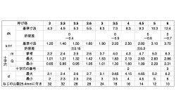 鉄/ゼロクロムS・ブラック(+)バインドタッピング[1種A形]M2×10【小箱:1箱/4000本入り】