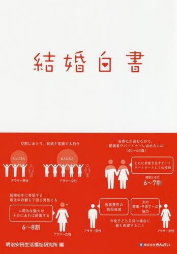 結婚白書[本/雑誌] / 明治安田生活福祉研究所/編