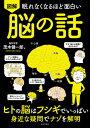[書籍のメール便同梱は2冊まで]/図解眠れなくなるほど面白い脳の話[本/雑誌] / 茂木健一郎/著