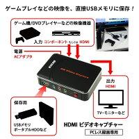 送料無料HDMIビデオキャプチャBOXPS3/PS4/Xbox360/WiibUなどプレイ動画の録画保存に