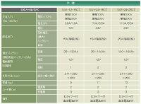 GSYUASA(ジーエスユアサ)電動車両用(サイクルサービスEB電池用)バッテリー充電器【SG1-12-15CT】