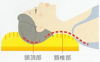ブリヂズトンD-sleepPillowディースリープピロー肩こり快眠枕【発売記念送料無料】