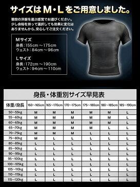 加圧Tシャツ 阿修羅圧 アシュラーツ 2枚セット ブラック 加圧シャツ 加圧インナーシャツ アシュラアツ メンズ 加圧インナー 伸縮性のあるスパンデックス繊維使用 360度全方向の加圧力