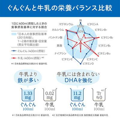 和光堂)ぐんぐん大缶6缶+おまけスティック20本付き(説明2)