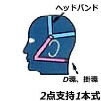 シゲマツ マスク用しめひも #50332