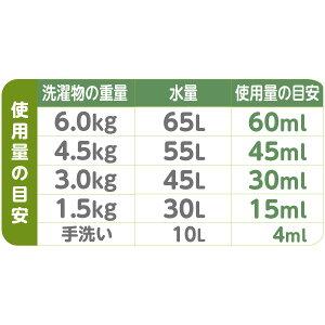 《NEW》ファーファココロ柔軟剤詰替480ml使用量