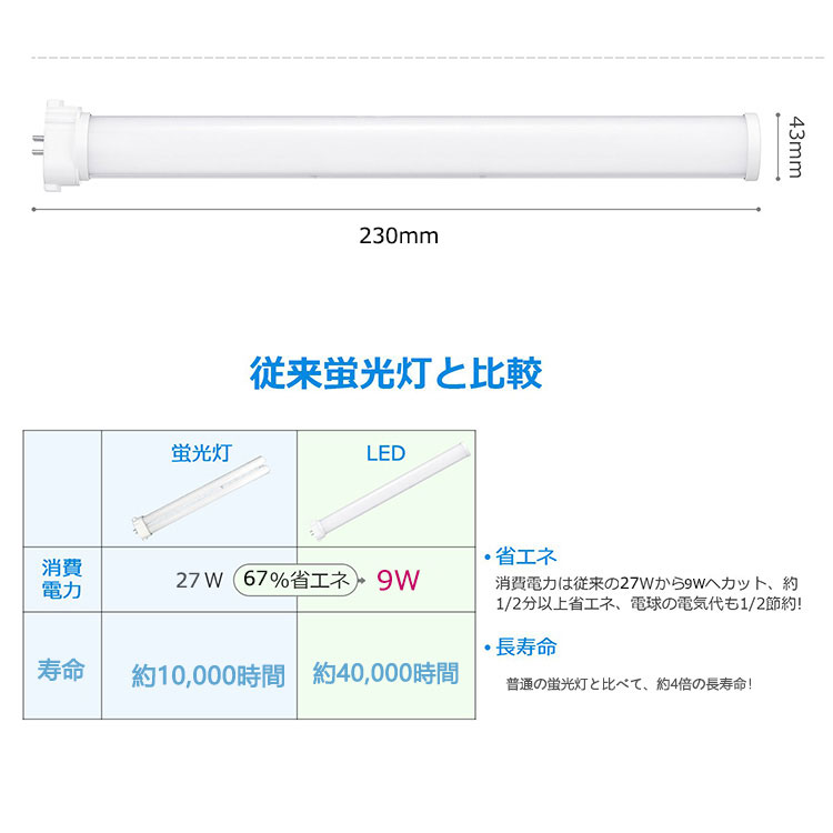 LEDコンパクト形蛍光灯 fpl27 led FHP23W形 FPL18W形 FPL27W形 代替用LED蛍光灯 口金GY10q 長さ23cm 消費電力9W 昼光色 昼白色 電球色 直結配線工事必要