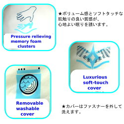 GELCLOUDMEMORYFORMCOMFORTPILLOWS2個セット低反発枕ピロー50cm×66cm【smtb-ms】1024880