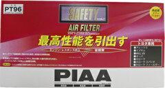 PIAAエアーフィルター【PF61】