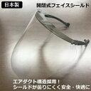 フェイスシールド 日本製 開閉式 可動式 耐久性高 フェイス