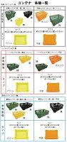 ハーフコンテナ(黄)メッシュ(10個セット・送料込)520(横)*365(縦)*158(高さ)